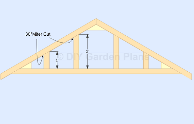 8x10 shed plans gable roof for Gable roof barn plans