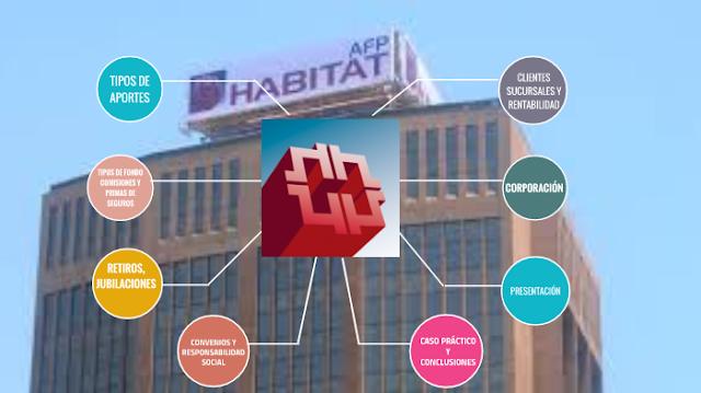 Fondos Afp Habitat - Segundo Retiro 10 Afp Como Conseguirlo En Afp Habitat Y Posible Fecha De Pago As Chile