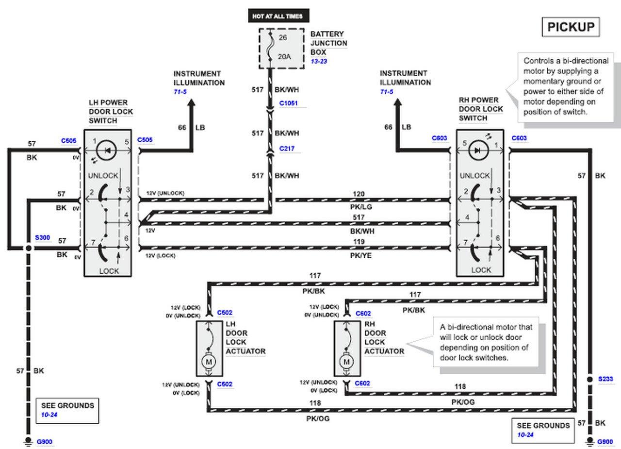 1999 Monte Carlo Wiring Diagram Schematic Wiring Diagram Cloud A Cloud A Reteimpresesabina It