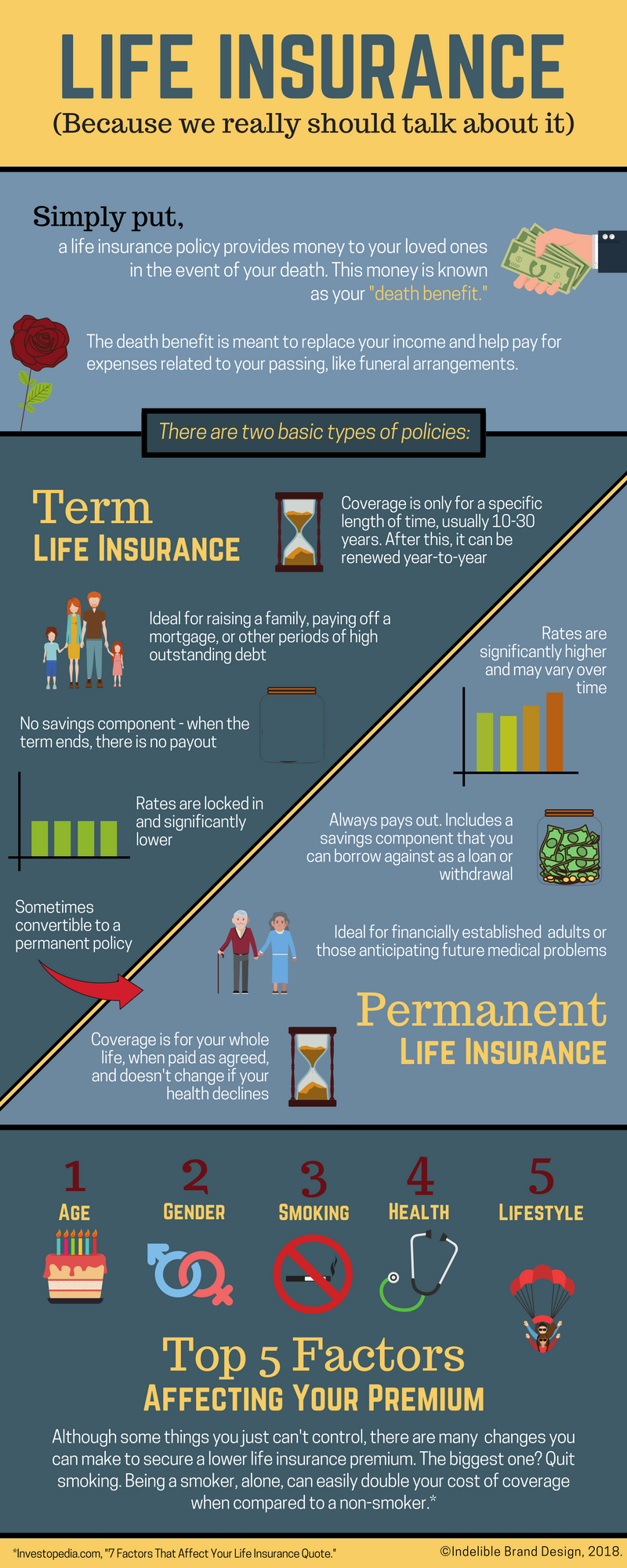 Life Insurance - Your Most Important Policy - Friday ...