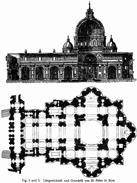Ficheiro:L-Kuppel-Petersdom.png