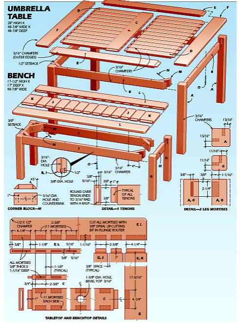 Diagram plan of Outdoor Umbrella Table in Teds Woodworking