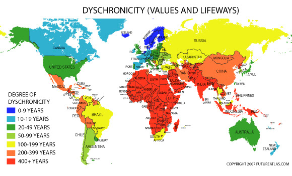 Dyschronicity