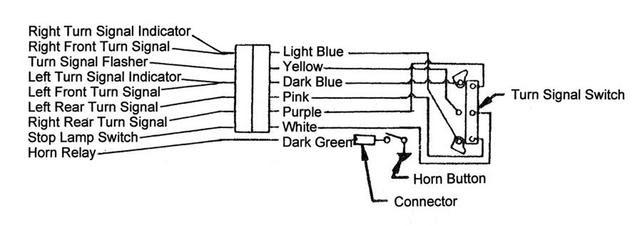 1955 Chevy Truck Horn Wiring Diagrams Wiring Diagram Theory Theory Zaafran It