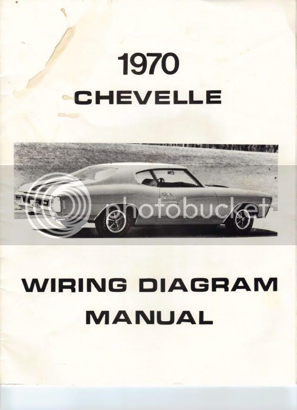 American Auto Wire Diagram 1970 Chevelle 1991 Chevrolet K1500 Wiring Diagram Begeboy Wiring Diagram Source