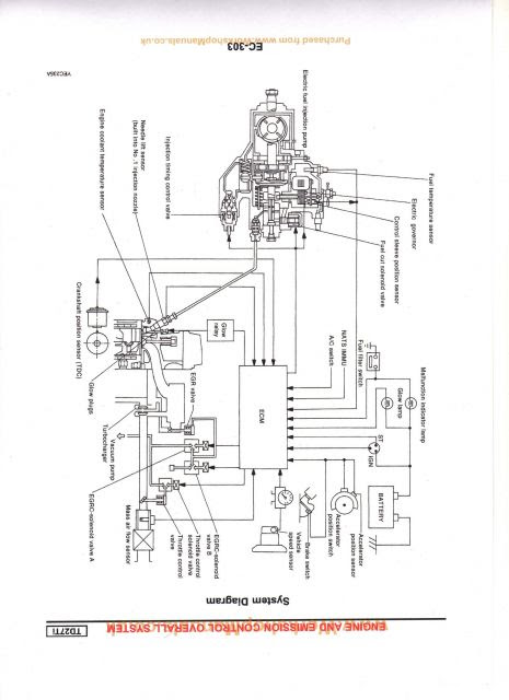 Manuals 1982 Nissan 280zx Wiring Diagram Pdf Full Version Hd Quality Wiring Diagram Pdf Manualguidebookscom Prevato It