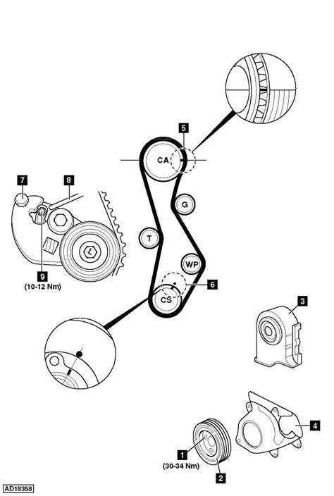 Diesel Engine Valve Timing Diagram | My Wiring DIagram