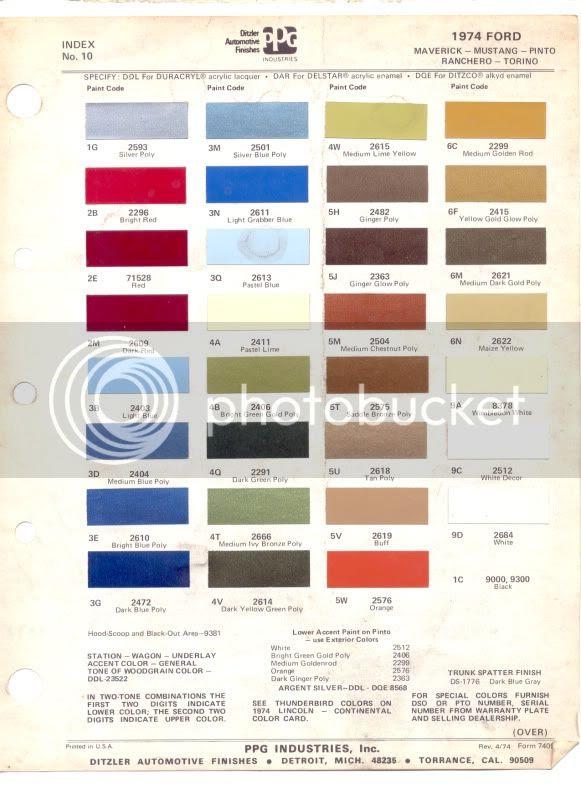 Ppg paint - deals on 1001 Blocks