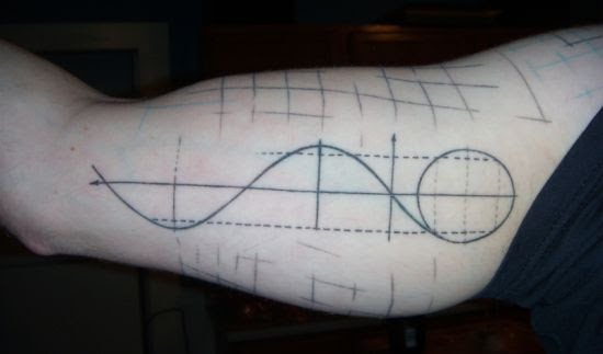 Sine waves and the unit circle tattoo - Body Art Diary