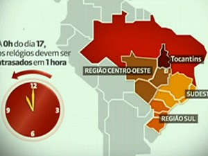Horário de verão chega ao fim (Foto: Reprodução Globo News)