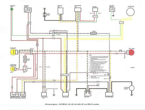 Wiring Diagram Electrical Of Kawasaki Klt 200 Old Car Wiring Diagrams For Chevy Toshiba Yenpancane Jeanjaures37 Fr