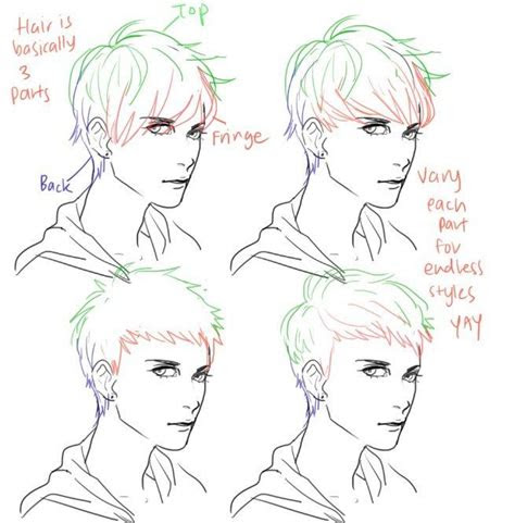 draw  hair tutorials hair anime drawings