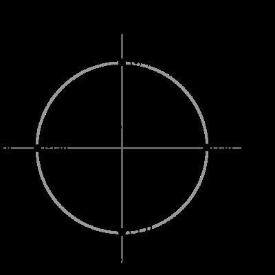 Unit Circle and Radians - Trigonometry