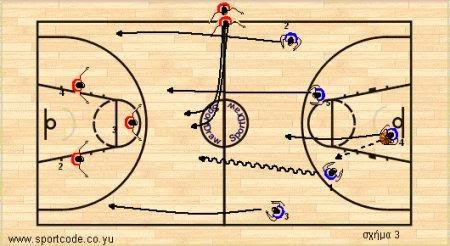 defensive_transition_014b.jpg