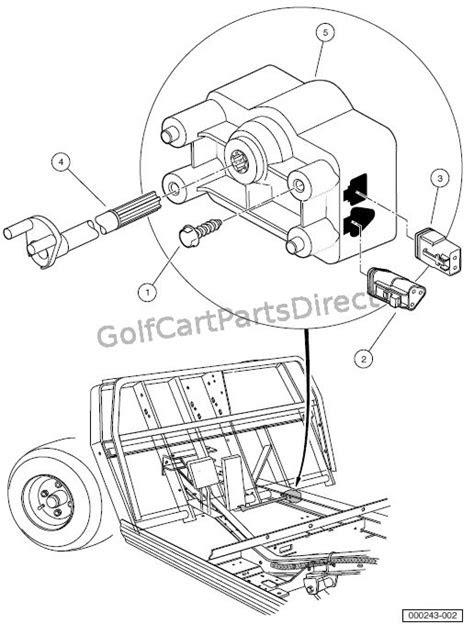 MOTOR CONTROLLER OUTPUT REGULATOR (MCOR) - Club Car parts