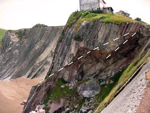 The sedimentary rock layers exposed in the cliffs at Zumaia, Spain, are now tilted close to vertical.