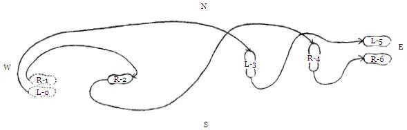 《昆吾劍譜》 李凌霄 (1935) - footwork chart 2b
