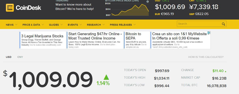 bitcoin trade world