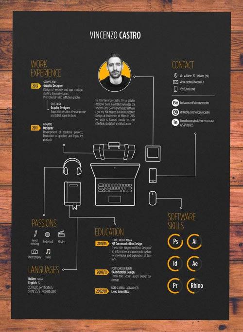 Creative Resume Design Ideas Best Resume Examples