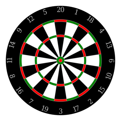 Pictures Of Dart Boards - ClipArt Best