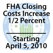 FHA closing costs increase by 1/2 percent April 5 2010