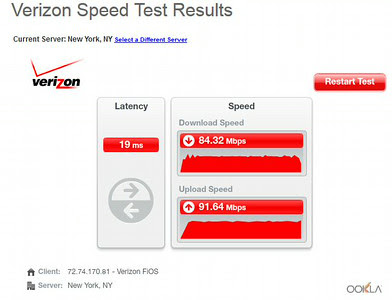 Verizon speed test