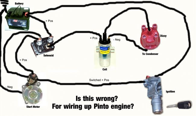 Ford Pinto Wiring Wiring Diagram Correction Correction Cfcarsnoleggio It