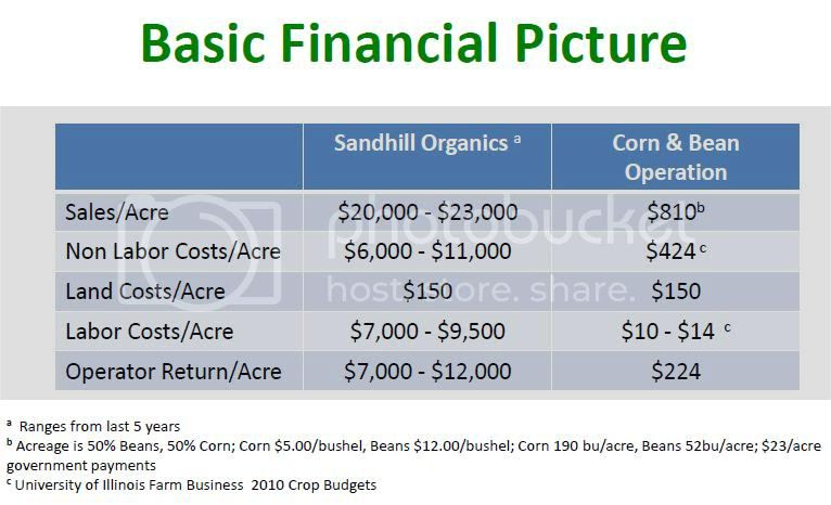 big picture agriculture