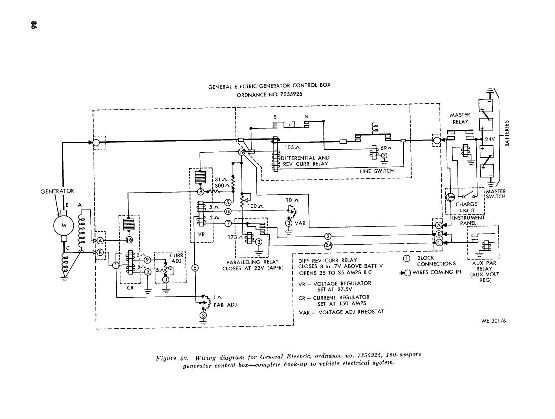 Figure 40 Wiring Diagram For General Electric Ordnance No 7355925 150 Amper Generator Control Box Complete Hook Up To Vehicle Electrical System