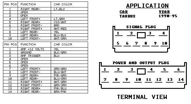 2003 Ford Stereo Wiring Wiring Diagram Change Explained Change Explained Led Illumina It