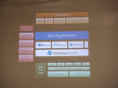 Windows Azure by EdSai.