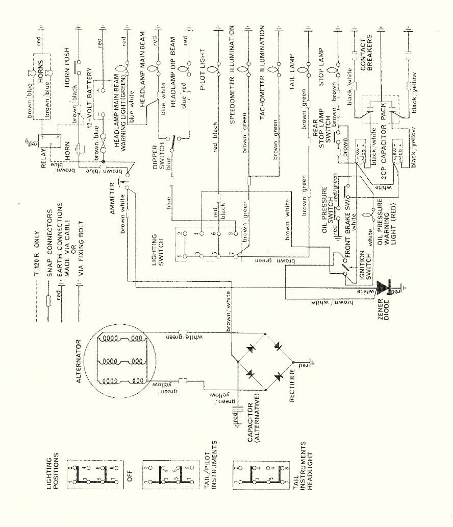 Diagram 1968 650 Bonneville Triumph Wiring Diagram 14 Mb New Update December 24 2020 Full Version Hd Quality Wiring Diagram Wiring Train Tender Hotelcapocaccia It