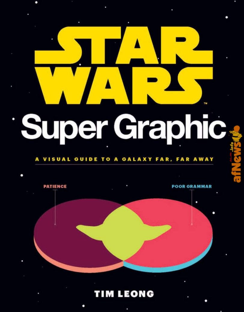 Star Wars Super Graphic spiega visivamente la saga