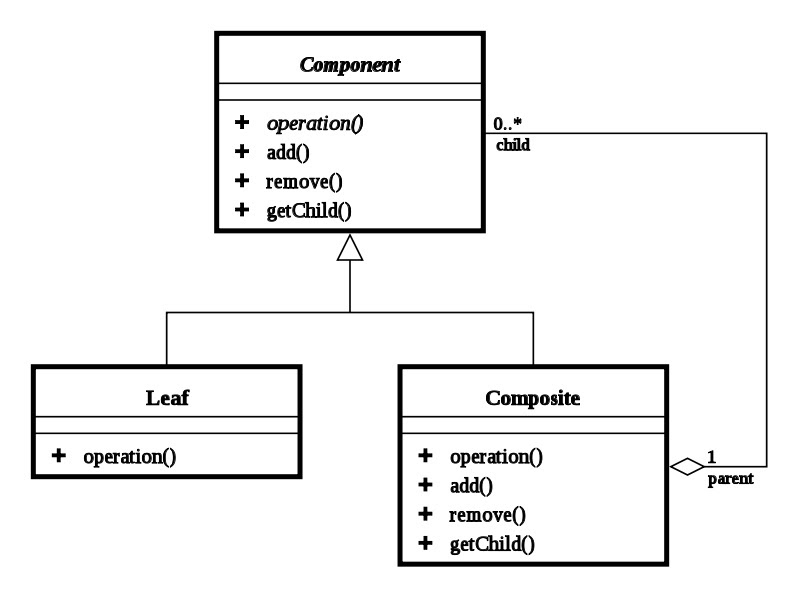 What Is The Difference Between Uml And Class Diagram Pediaa Com
