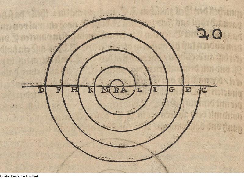 File:Fotothek df tg 0000834 Geometrie ^ Spirale.jpg