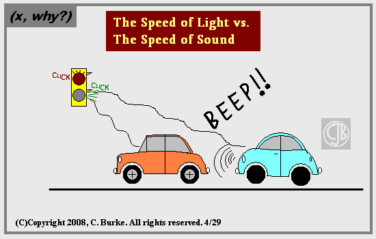 lightvsound