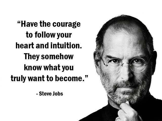 50 Famous Quotes by Famous People That Will Inspire You Right Now