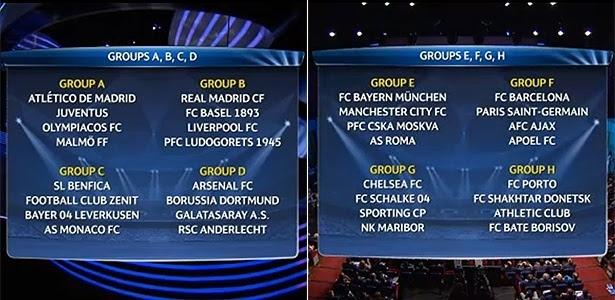 Sorteio definiu os grupos da Liga dos Campeões 2014-15