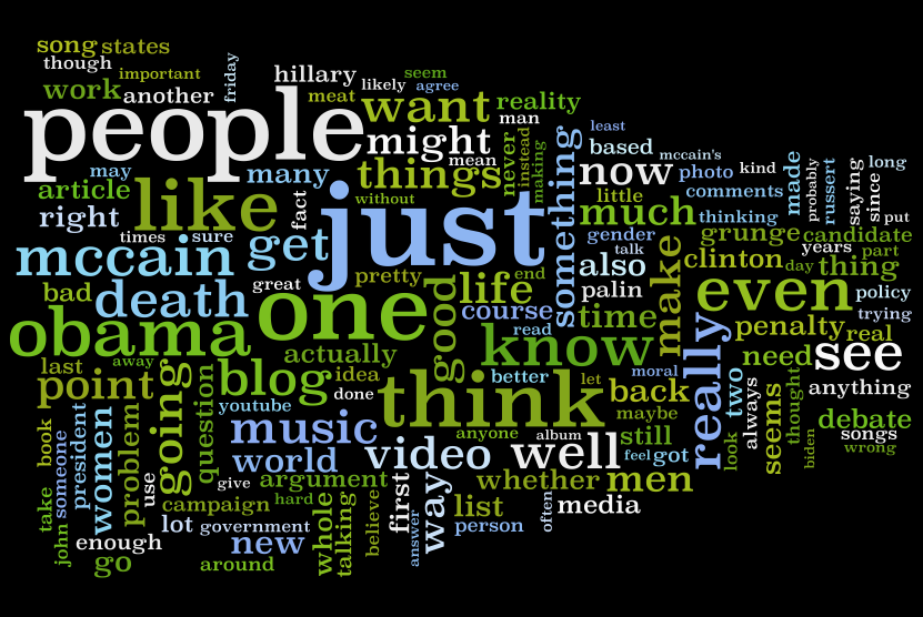 wordle word cloud for Jac jaltcoh blog