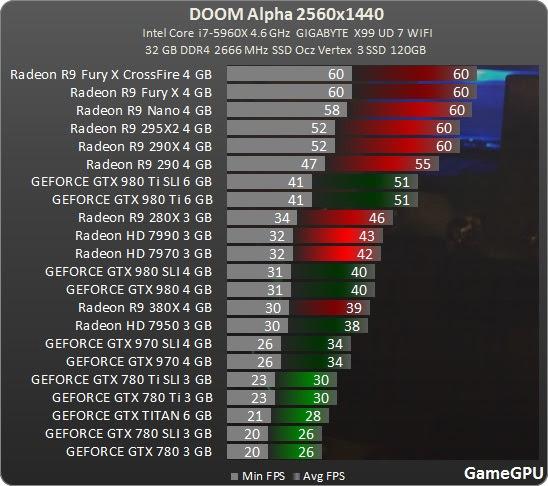 DOOM Alpha GPUs (2)