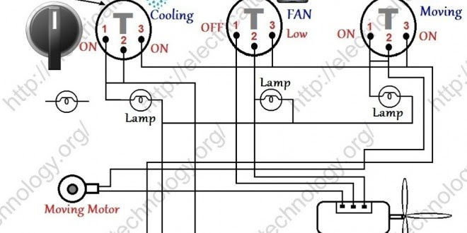 Home Cooler Wiring Diagram - Home Wiring Diagram