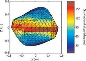 Asteroide que cruzará com a Terra pode ter gravidade negativa