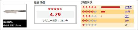 http://review.rakuten.co.jp/rd/2_232430_10001634_0/