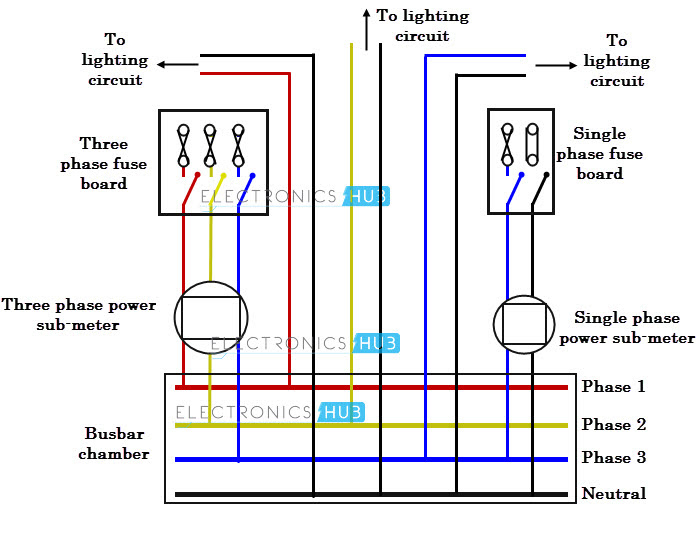 Diagram 480v 3 Phase Wiring Diagram For Light Full Version Hd Quality For Light Tn3idiagrambathe Gsdportotorres It