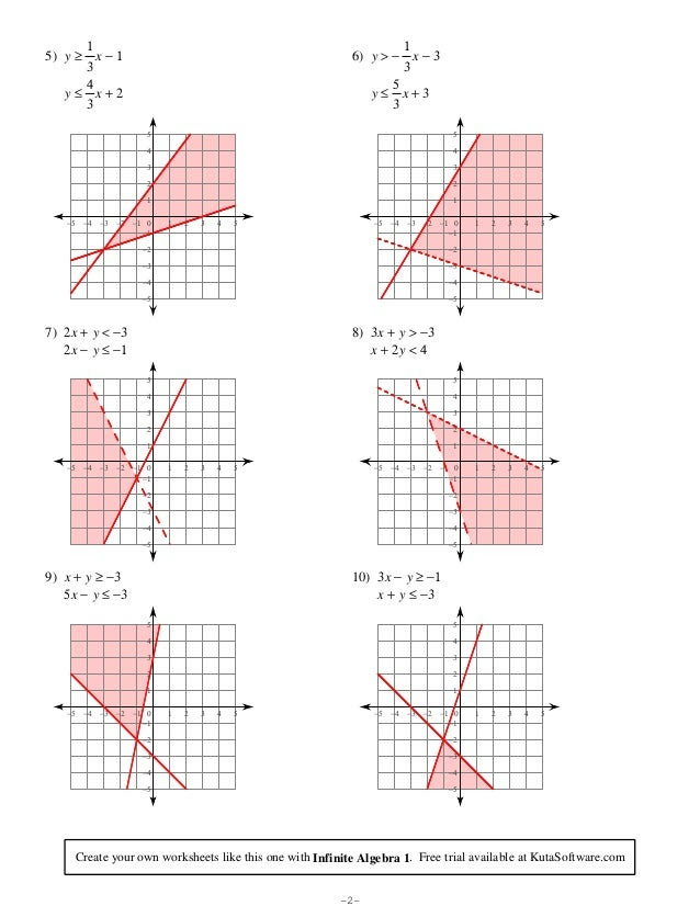 Solving Rational Inequalities Worksheet Kuta  solving rational expressions worksheet kuta