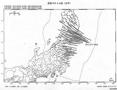 GPS coseismic measurement of Sendai earthquake