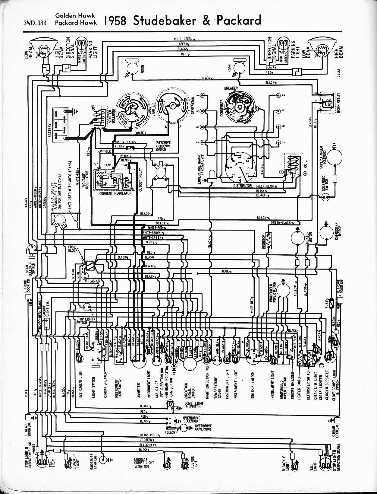 51 Studebaker Wiring Diagram - Wiring Diagram NetworksWiring Diagram Networks - blogger