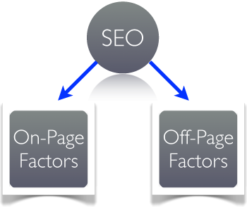 How Does Search Engine Work