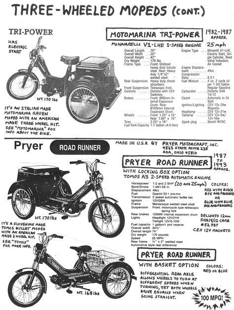 Motomarina Parts « Myrons Mopeds