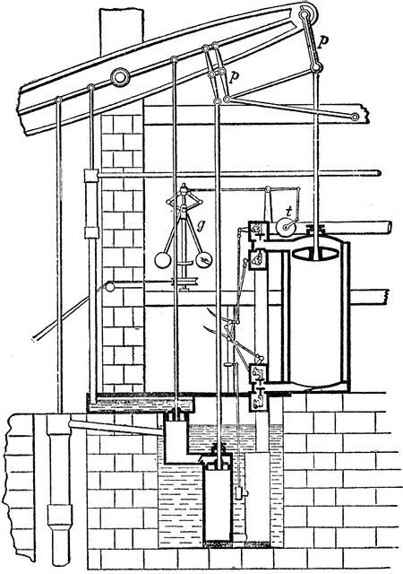 Watt's Final Steam Engine Design | ClipArt ETC